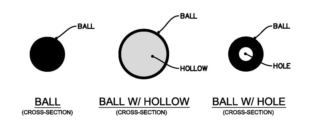 black and white drawings of a ball, a ball with one hollow, and a ball with one hole