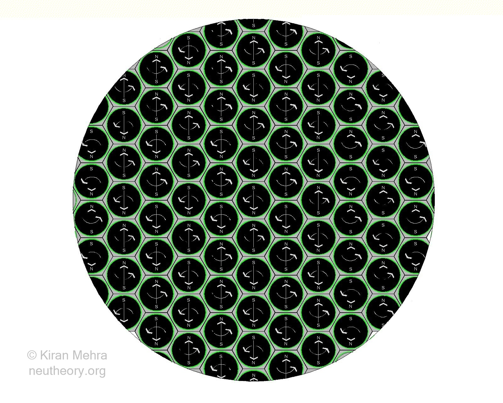 large circle completely with hexagons with black balls with green bands and spin-magnetic arrows